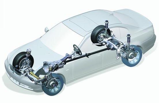 详细汽车底盘构造 结构图