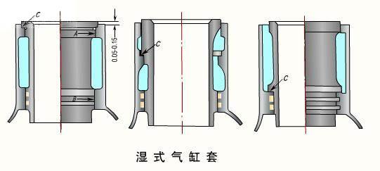 金沙检测线路js0333 6
