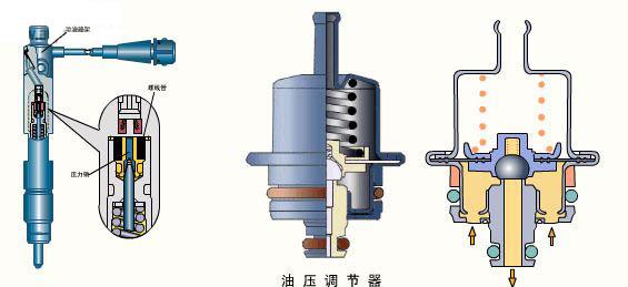 泵油,喷油器喷射及油压调节器的回油平面阀开闭时,都将引起燃油管路中