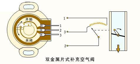 磁脉冲式点火系统电路图